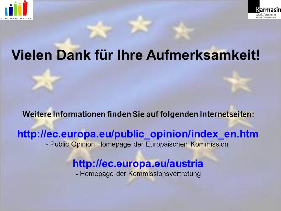 Weitere Informationen finden Sie auf folgenden Internetseiten: http://ec.europa.eu/public_opinion/index_en.htm - Public Opinion Homepage der Europäischen Kommission http://ec.europa.eu/austria - Homepage der Kommissionsvertretung Vielen Dank für Ihre Aufmerksamkeit!