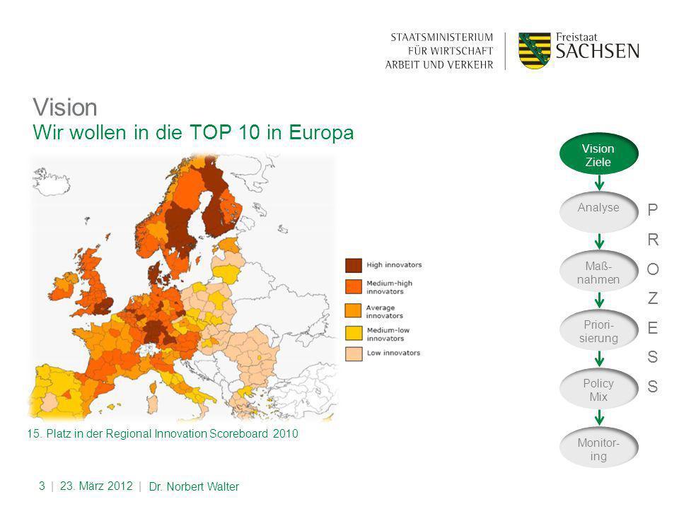 Wir wollen in die TOP 10 in Europa Vision | 23.März 2012 |3 Dr.