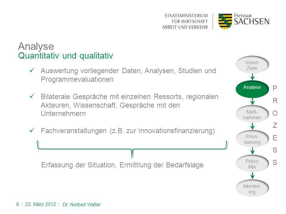 Entwicklung und Priorisierung Maßnahmen   23.März 2012  7 Dr.
