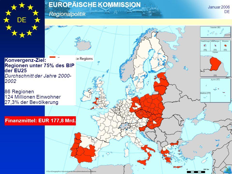 Regionalpolitik EUROPÄISCHE KOMMISSION Januar 2006 DE Finanzmittel: EUR 177,8 Mrd. Konvergenz-Ziel: Regionen unter 75% des BIP der EU25 Durchschnitt d