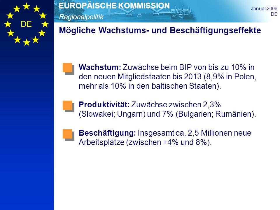 Regionalpolitik EUROPÄISCHE KOMMISSION Januar 2006 DE Mögliche Wachstums- und Beschäftigungseffekte Wachstum: Zuwächse beim BIP von bis zu 10% in den