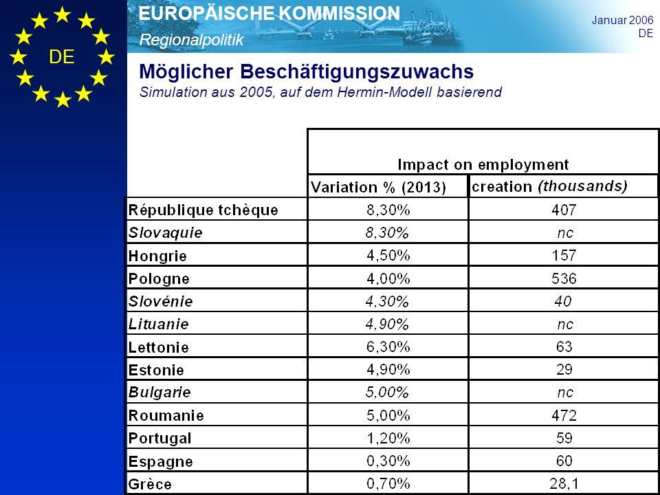 Regionalpolitik EUROPÄISCHE KOMMISSION Januar 2006 DE Möglicher Beschäftigungszuwachs Simulation aus 2005, auf dem Hermin-Modell basierend
