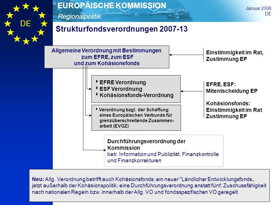 Regionalpolitik EUROPÄISCHE KOMMISSION Januar 2006 DE Allgemeine Verordnung mit Bestimmungen zum EFRE, zum ESF und zum Kohäsionsfonds EFRE Verordnung