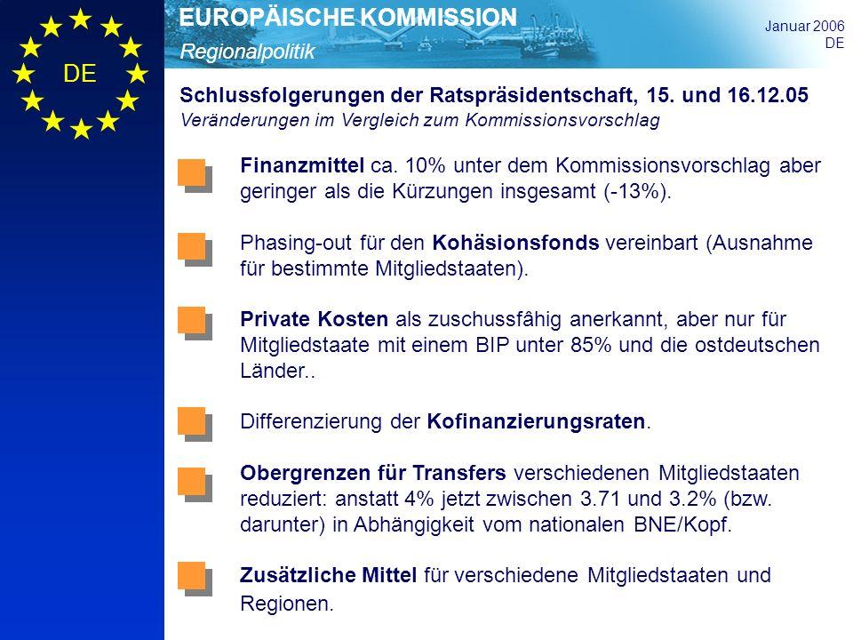 Regionalpolitik EUROPÄISCHE KOMMISSION Januar 2006 DE Schlussfolgerungen der Ratspräsidentschaft, 15. und 16.12.05 Veränderungen im Vergleich zum Komm