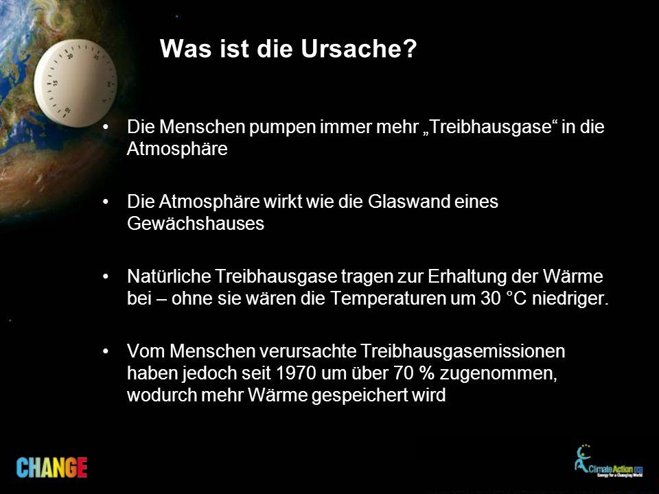 Was ist die Ursache? Die Menschen pumpen immer mehr Treibhausgase in die Atmosphäre Die Atmosphäre wirkt wie die Glaswand eines Gewächshauses Natürlic