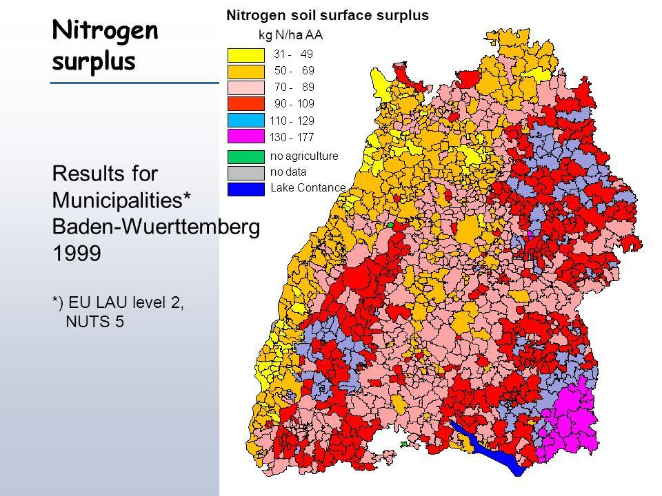Institute of Landscape Ecology and Resources Management Nitrogen soil surface surplus kg N/ha AA no agriculture no data Lake Contance Nitrogen surplus
