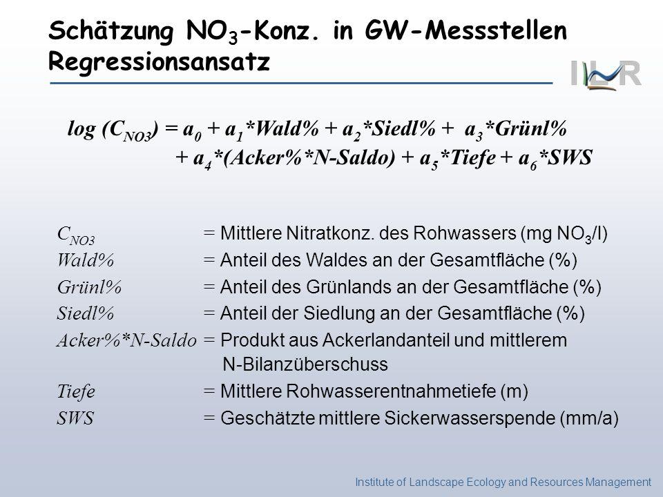 Institute of Landscape Ecology and Resources Management Schätzung NO 3 -Konz. in GW-Messstellen Regressionsansatz log (C NO3 ) = a 0 + a 1 *Wald% + a