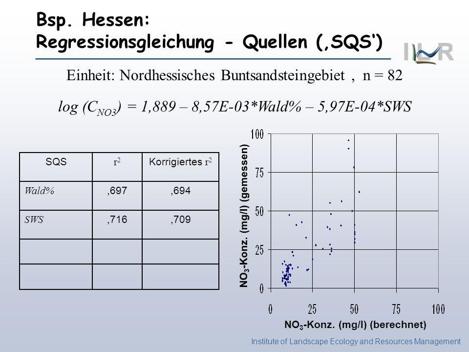 Institute of Landscape Ecology and Resources Management Einheit: Nordhessisches Buntsandsteingebiet, n = 82 log (C NO3 ) = 1,889 – 8,57E-03*Wald% – 5,