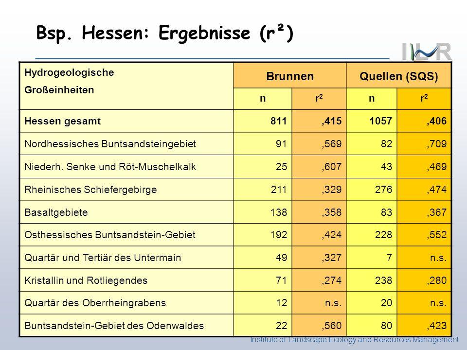 Institute of Landscape Ecology and Resources Management Hydrogeologische Großeinheiten BrunnenQuellen (SQS) nr2r2 nr2r2 Hessen gesamt811,4151057,406 N