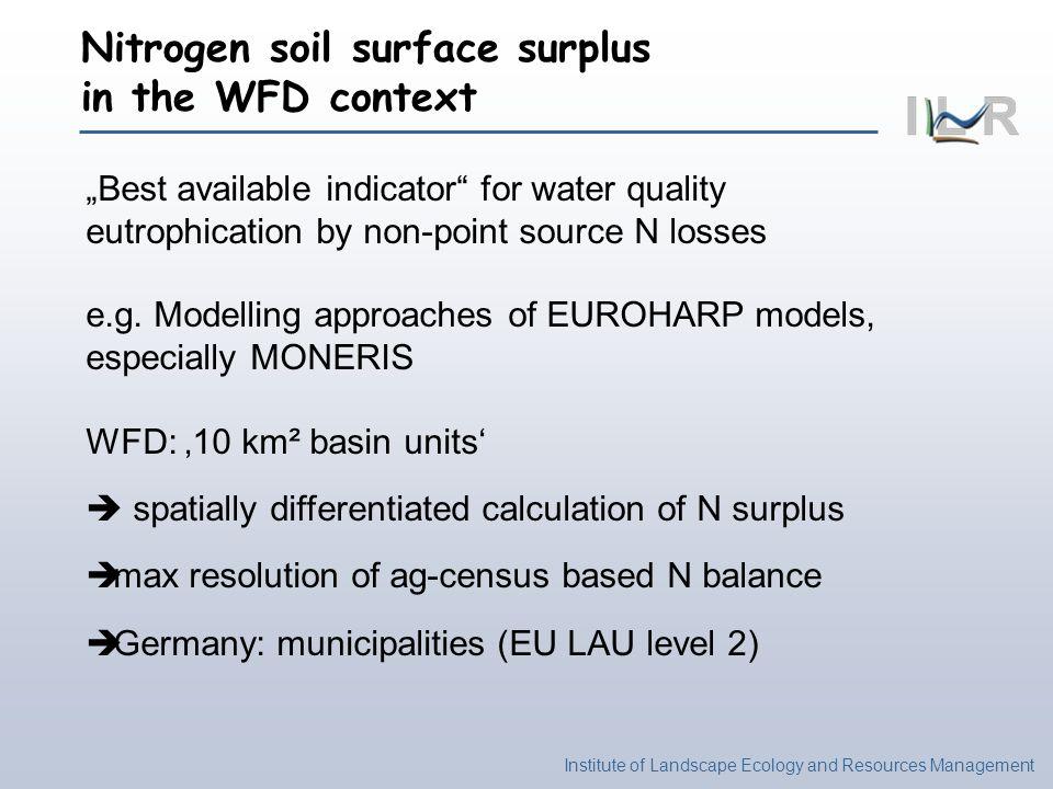 Institute of Landscape Ecology and Resources Management National balance (farm gate) Soil surface balance Nitrogen surplus (kg N/ha AA) Nitrogen balance surplus Germany 1950 to 2002 * *) 2002: preliminary results