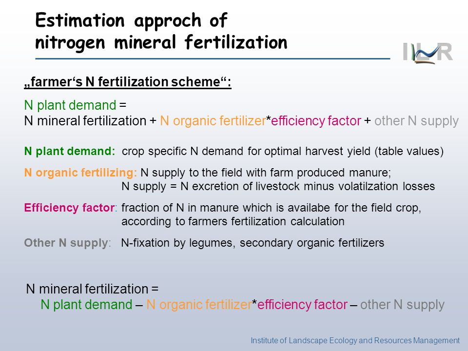 Institute of Landscape Ecology and Resources Management Estimation approach of nitrogen mineral fertilization Validation of the assessment : Estimated N mineral fertilizer amounts summed up over all crops and all counties in Germany mineral fertilizer consumption of agriculture in total (census based) Best calibration with an efficiency factor = 36 % (average Germany 1998/2000).