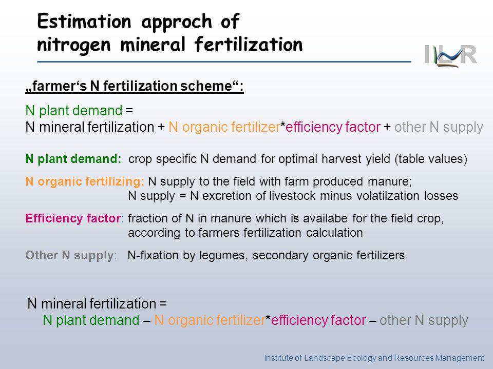 Institute of Landscape Ecology and Resources Management farmers N fertilization scheme: N plant demand = N mineral fertilization + N organic fertilize