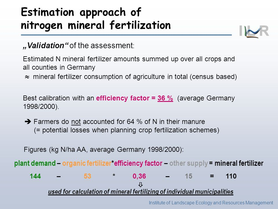 Institute of Landscape Ecology and Resources Management Estimation approach of nitrogen mineral fertilization Validation of the assessment : Estimated