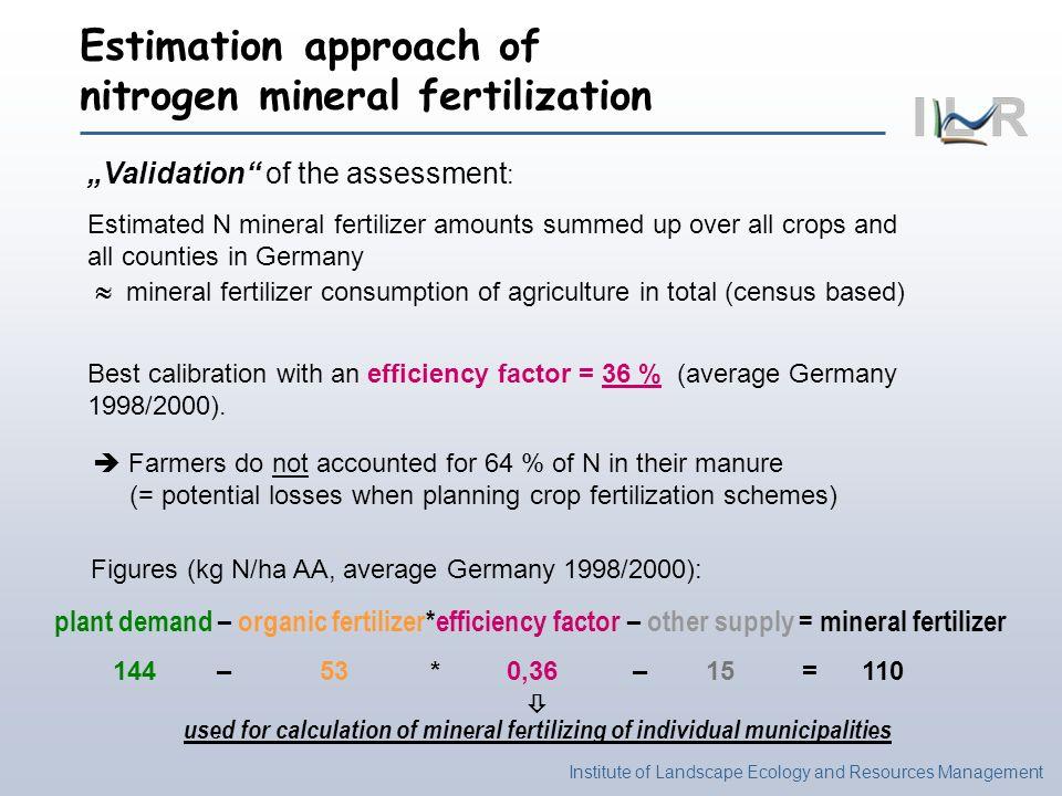 Institute of Landscape Ecology and Resources Management Überschuss der Stickstoff- Flächenbilanz der Gemeinden in Hessen 1999 Bach und Frede (2002) kg N / ha LF 20 - 40 41 - 60 61 - 80 81 - 100 101 - 115 115 - 130