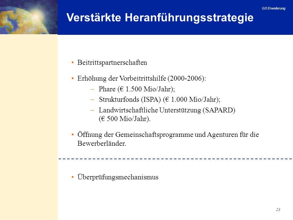 GD Erweiterung 23 Verstärkte Heranführungsstrategie Beitrittspartnerschaften Erhöhung der Vorbeitrittshilfe (2000-2006): Phare ( 1.500 Mio/Jahr); Stru
