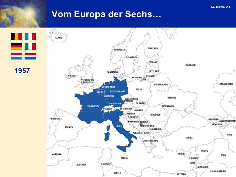 GD Erweiterung 14 Empfehlungen der Kommission Schlussfolgerungen: Keines der beitrittswilligen Länder erfüllt gegenwärtige alle Kriterien; Neun Länder erfüllen die politischen Voraussetzungen; Einige Länder haben ausreichende Fortschritte zur Erfüllung der wirtschaftlichen Voraussetzungen gemacht; Die Kommission ist der Ansicht, daß Ungarn, Polen, Estland, die Tschechische Republik, Slowenien und Zypern in der Lage sind, alle Voraussetzungen für den Beitritt mittelfristig zu erfüllen.