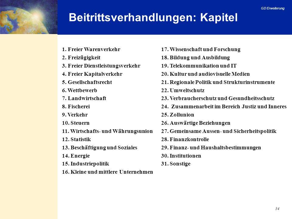 GD Erweiterung 34 Beitrittsverhandlungen: Kapitel 1. Freier Warenverkehr 2. Freizügigkeit 3. Freier Dienstleistungsverkehr 4. Freier Kapitalverkehr 5.
