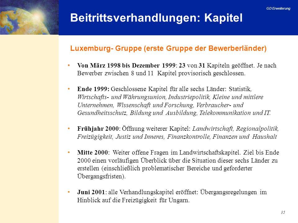 GD Erweiterung 35 Beitrittsverhandlungen: Kapitel Luxemburg- Gruppe (erste Gruppe der Bewerberländer) Von März 1998 bis Dezember 1999: 23 von 31 Kapit