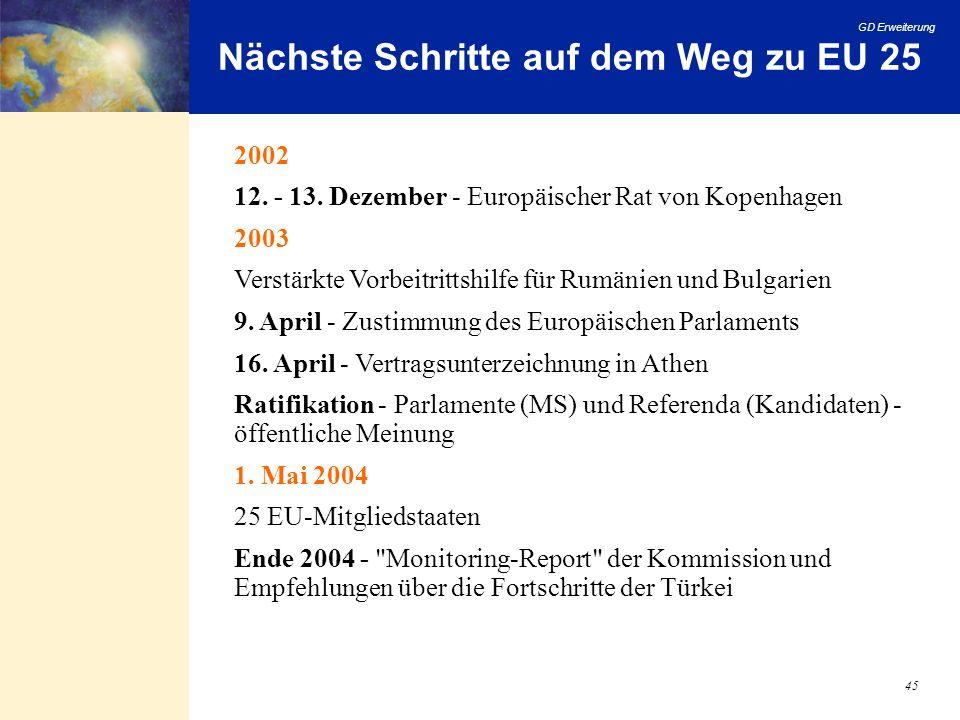 GD Erweiterung 45 Nächste Schritte auf dem Weg zu EU 25 2002 12. - 13. Dezember - Europäischer Rat von Kopenhagen 2003 Verstärkte Vorbeitrittshilfe fü