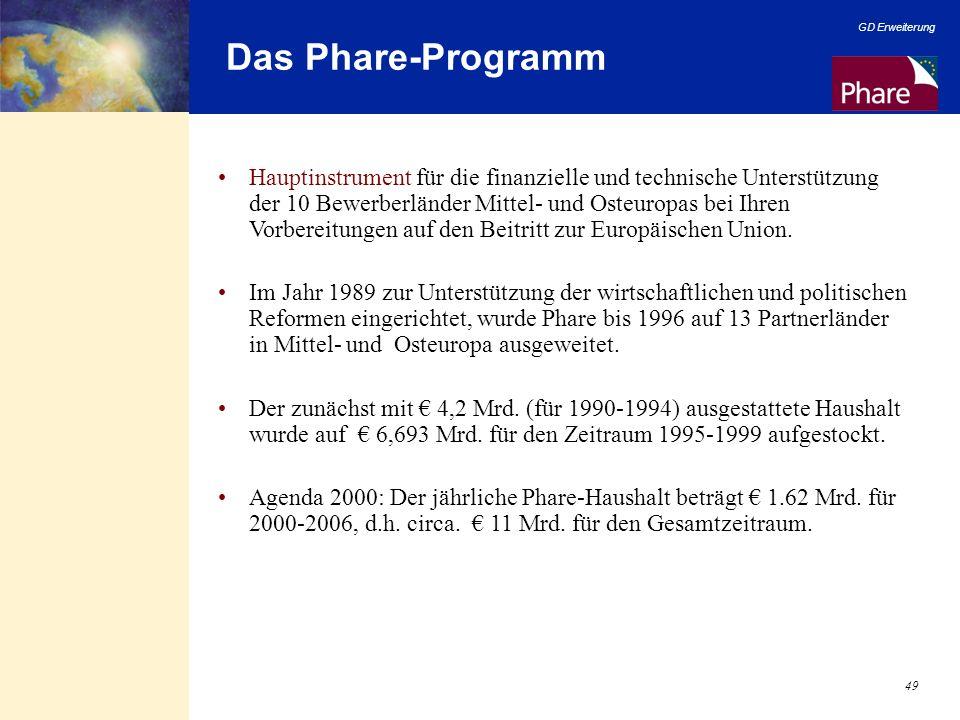 GD Erweiterung 49 Das Phare-Programm Hauptinstrument für die finanzielle und technische Unterstützung der 10 Bewerberländer Mittel- und Osteuropas bei