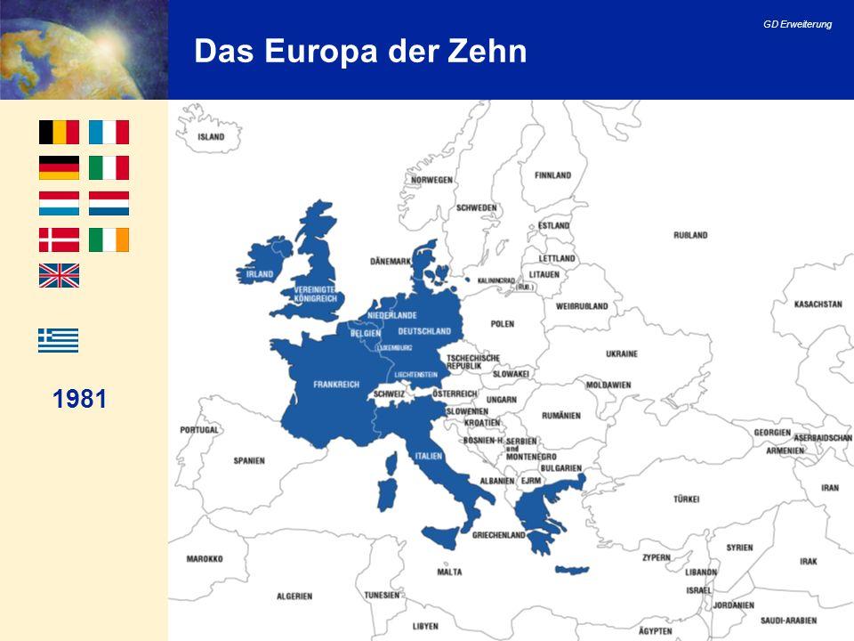 GD Erweiterung 66 Bruttoinlandsprodukt Bewerberländer (BIP) in 1999 & 2000 Quelle: Eurostat KKP: Kaufkraftparität BIP in KKP BIP in (bn) 1999 BIP in (bn) 2000 BIP/Inw.