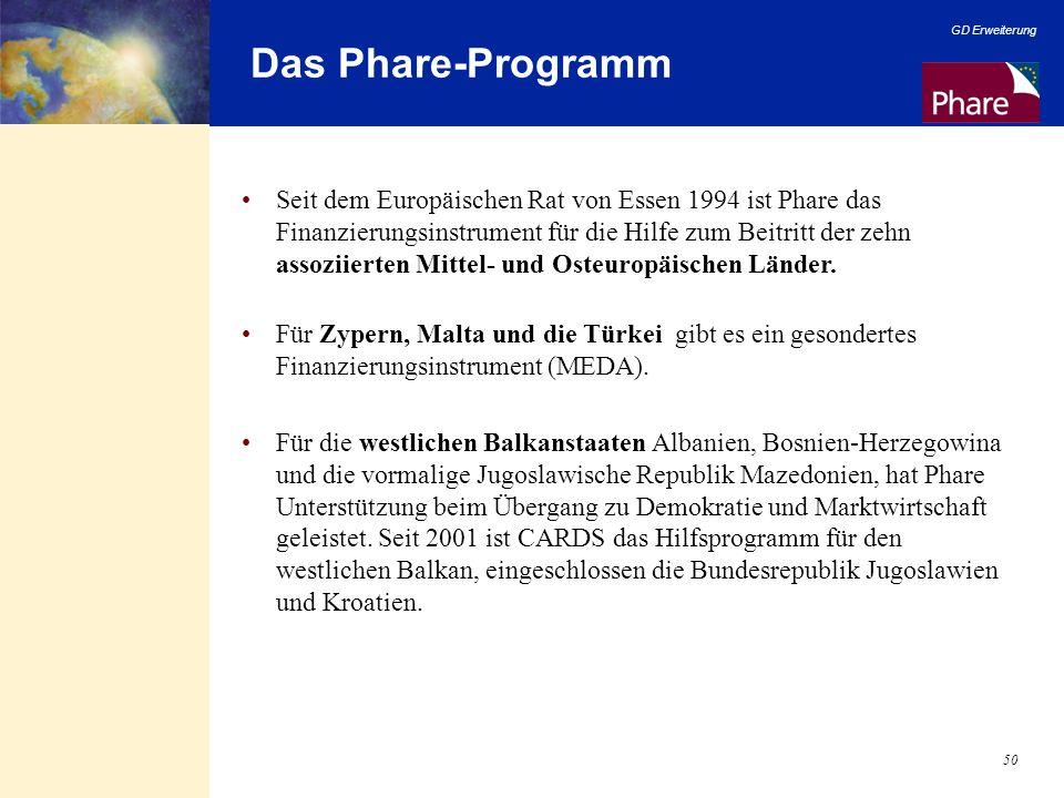 GD Erweiterung 50 Das Phare-Programm Seit dem Europäischen Rat von Essen 1994 ist Phare das Finanzierungsinstrument für die Hilfe zum Beitritt der zeh