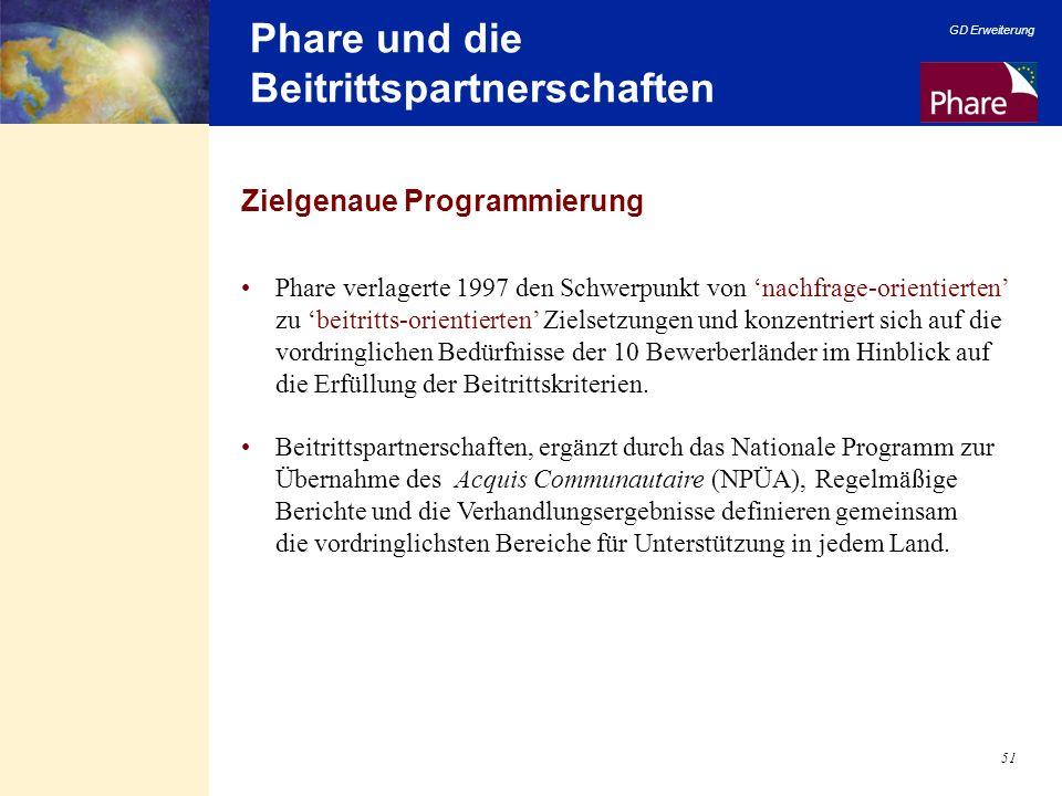GD Erweiterung 51 Phare und die Beitrittspartnerschaften Zielgenaue Programmierung Phare verlagerte 1997 den Schwerpunkt von nachfrage-orientierten zu
