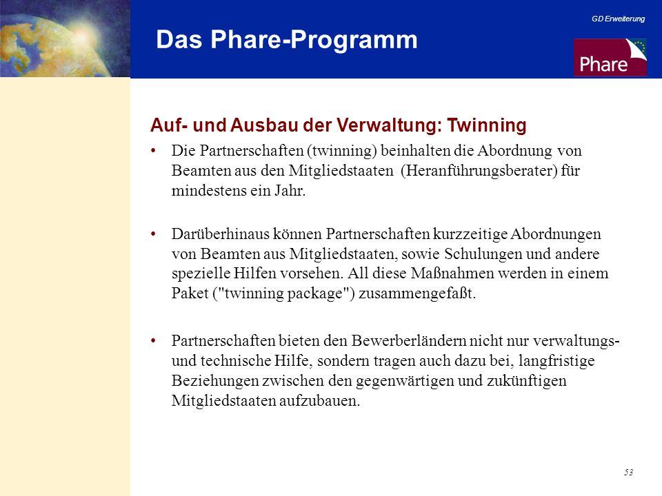 GD Erweiterung 53 Das Phare-Programm Auf- und Ausbau der Verwaltung: Twinning Die Partnerschaften (twinning) beinhalten die Abordnung von Beamten aus