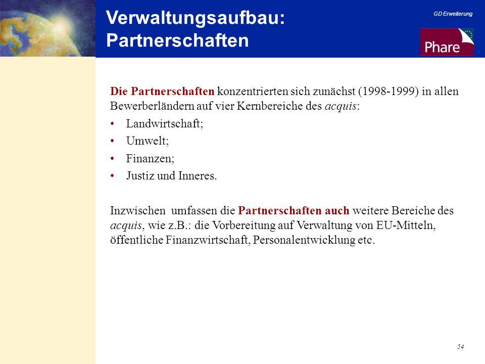 GD Erweiterung 54 Verwaltungsaufbau: Partnerschaften Die Partnerschaften konzentrierten sich zunächst (1998-1999) in allen Bewerberländern auf vier Ke