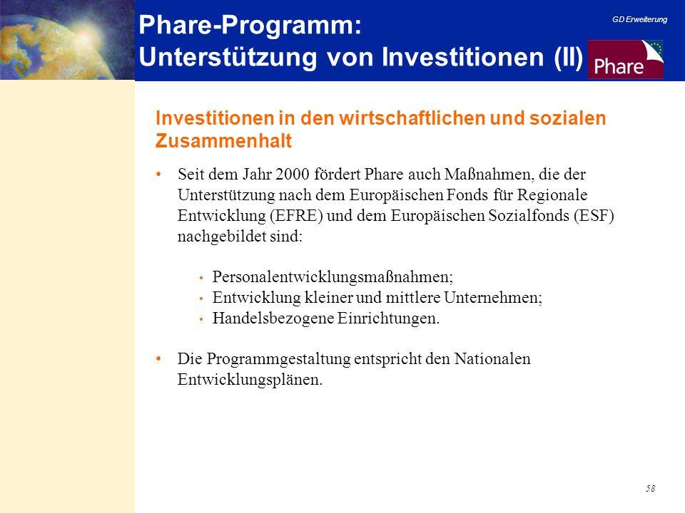GD Erweiterung 58 Phare-Programm: Unterstützung von Investitionen (II) Seit dem Jahr 2000 fördert Phare auch Maßnahmen, die der Unterstützung nach dem