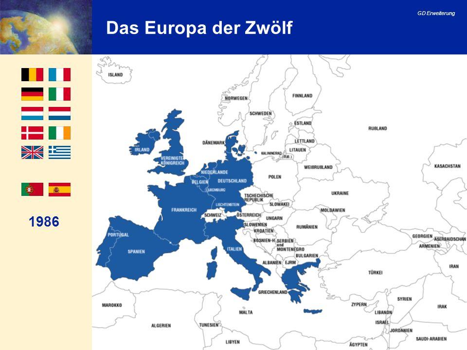 GD Erweiterung 7 …zum Europa der Fünfzehn 1995