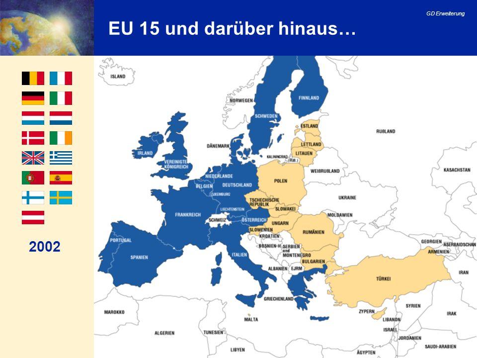 GD Erweiterung 69 Kommunikationsstrategie für die Erweiterung: Budget Budget für Bewerberländer und die Zentrale (in Mio.
