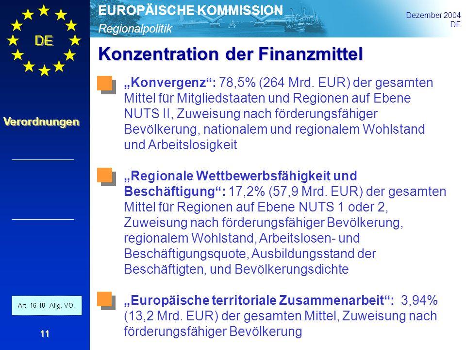 Regionalpolitik EUROPÄISCHE KOMMISSION Dezember 2004 DE Verordnungen 11 Konzentration der Finanzmittel Art. 16-18 Allg. VO. Konvergenz: 78,5% (264 Mrd