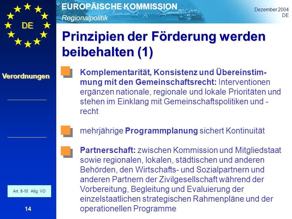 Regionalpolitik EUROPÄISCHE KOMMISSION Dezember 2004 DE Verordnungen 14 Prinzipien der Förderung werden beibehalten (1) Art. 8-10 Allg. VO Komplementa