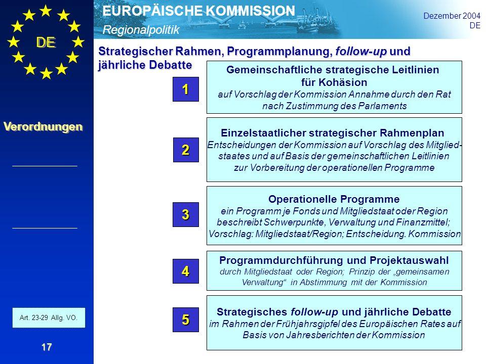Regionalpolitik EUROPÄISCHE KOMMISSION Dezember 2004 DE Verordnungen 17 Gemeinschaftliche strategische Leitlinien für Kohäsion auf Vorschlag der Kommi