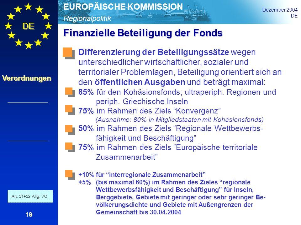 Regionalpolitik EUROPÄISCHE KOMMISSION Dezember 2004 DE Verordnungen 19 Finanzielle Beteiligung der Fonds Differenzierung der Beteiligungssätze wegen