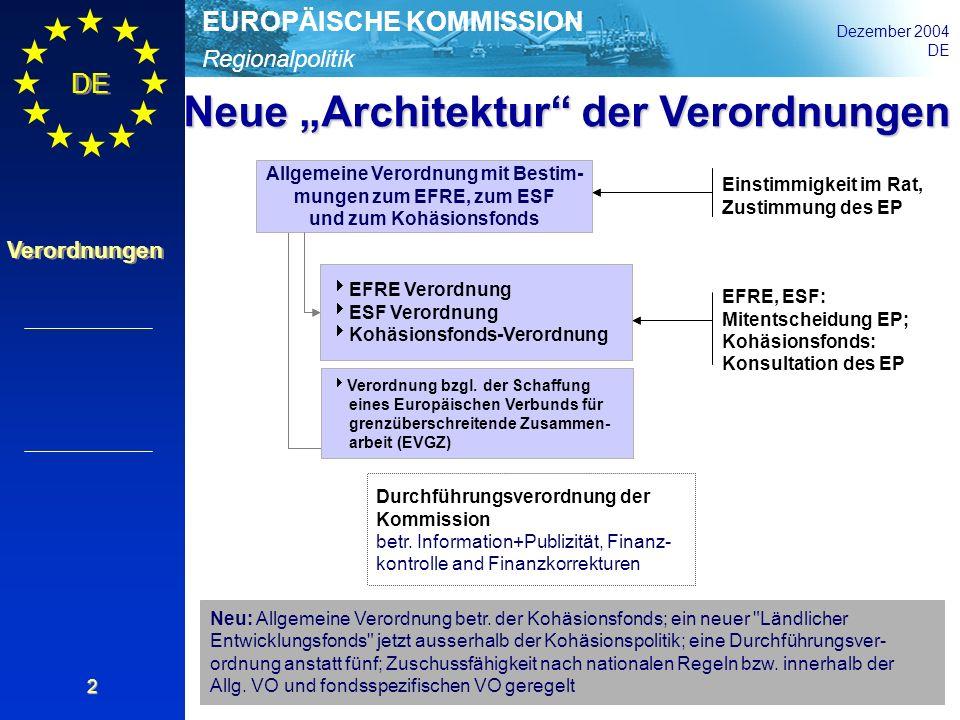Regionalpolitik EUROPÄISCHE KOMMISSION Dezember 2004 DE Verordnungen 2 General Regulation on the ERDF, the ESF and the Cohesion Fund ERDF Regulation E
