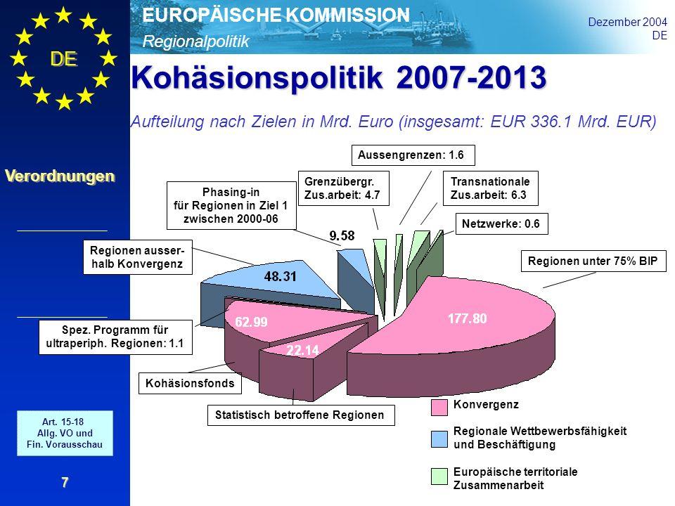 Regionalpolitik EUROPÄISCHE KOMMISSION Dezember 2004 DE Verordnungen 7 Konvergenz Regionale Wettbewerbsfähigkeit und Beschäftigung Europäische territo
