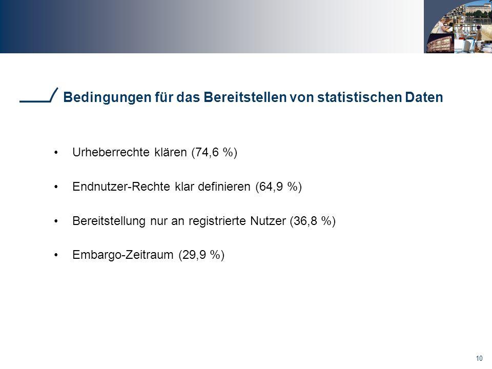 10 Bedingungen für das Bereitstellen von statistischen Daten Urheberrechte klären (74,6 %) Endnutzer-Rechte klar definieren (64,9 %) Bereitstellung nur an registrierte Nutzer (36,8 %) Embargo-Zeitraum (29,9 %)