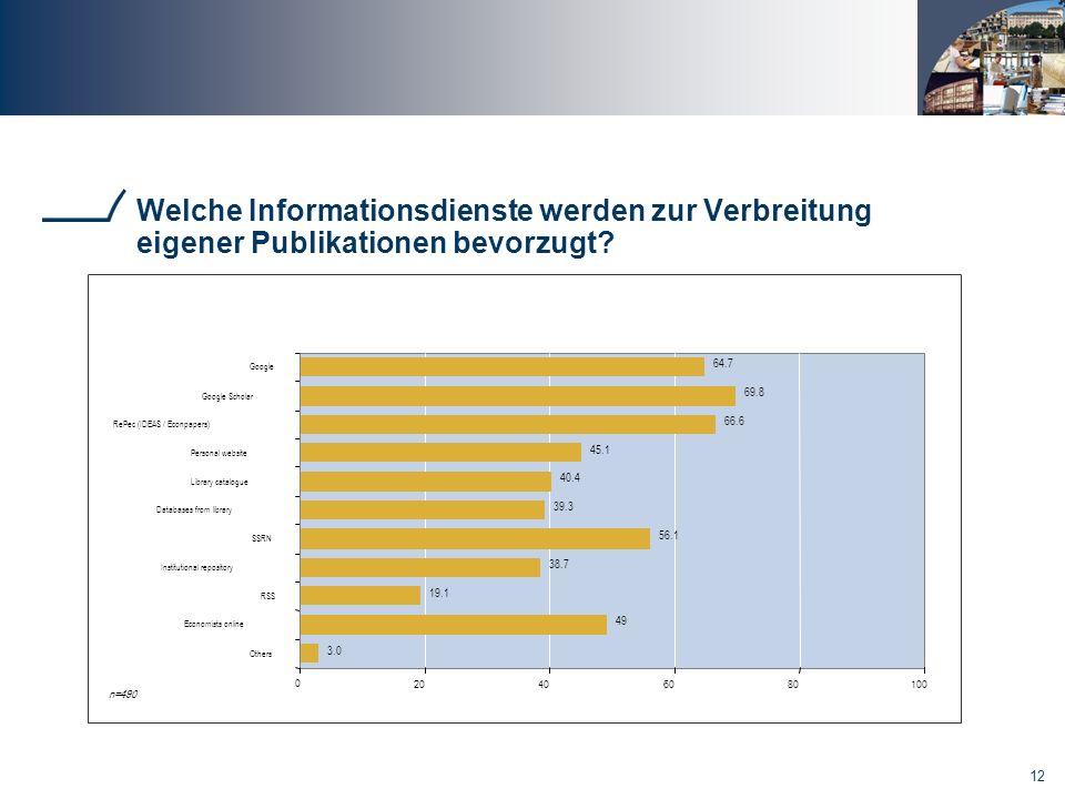 12 Welche Informationsdienste werden zur Verbreitung eigener Publikationen bevorzugt.