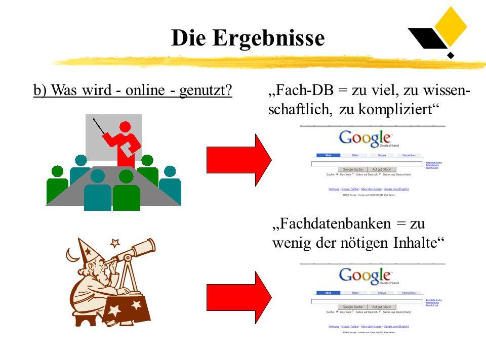 b) Was wird - online - genutzt?Fach-DB = zu viel, zu wissen- schaftlich, zu kompliziert Fachdatenbanken = zu wenig der nötigen Inhalte Die Ergebnisse