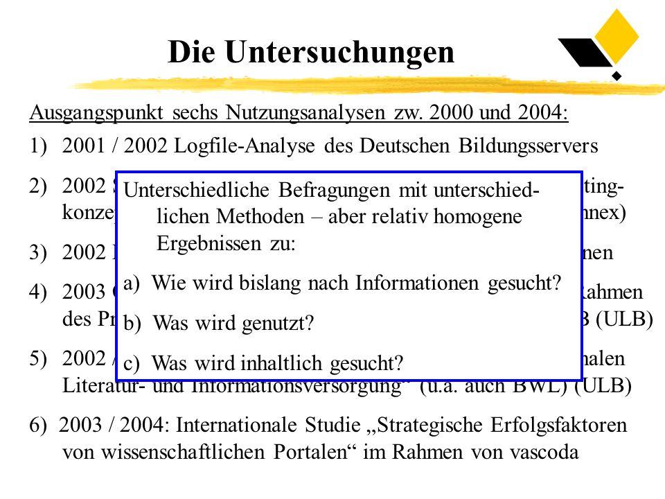 Ausgangspunkt sechs Nutzungsanalysen zw. 2000 und 2004: 1)2001 / 2002 Logfile-Analyse des Deutschen Bildungsservers 2)2002 Studie in Deutschland zur E