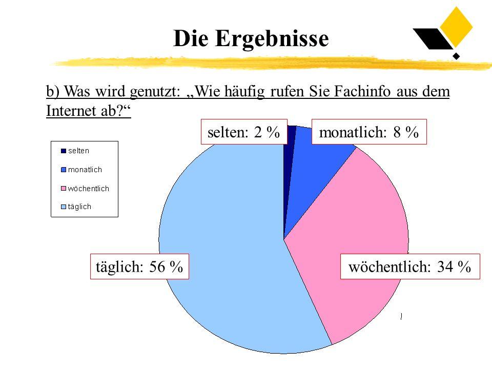 Die Ergebnisse b) Was wird genutzt: Wie häufig rufen Sie Fachinfo aus dem Internet ab? monatlich: 8 %selten: 2 % täglich: 56 %wöchentlich: 34 %