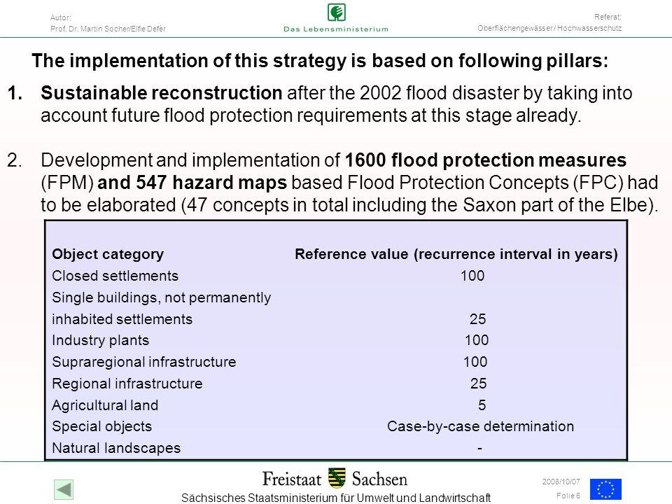 Sächsisches Staatsministerium für Umwelt und Landwirtschaft Autor: Prof. Dr. Martin Socher/Elfie Defèr Folie 6 Referat: Oberflächengewässer / Hochwass