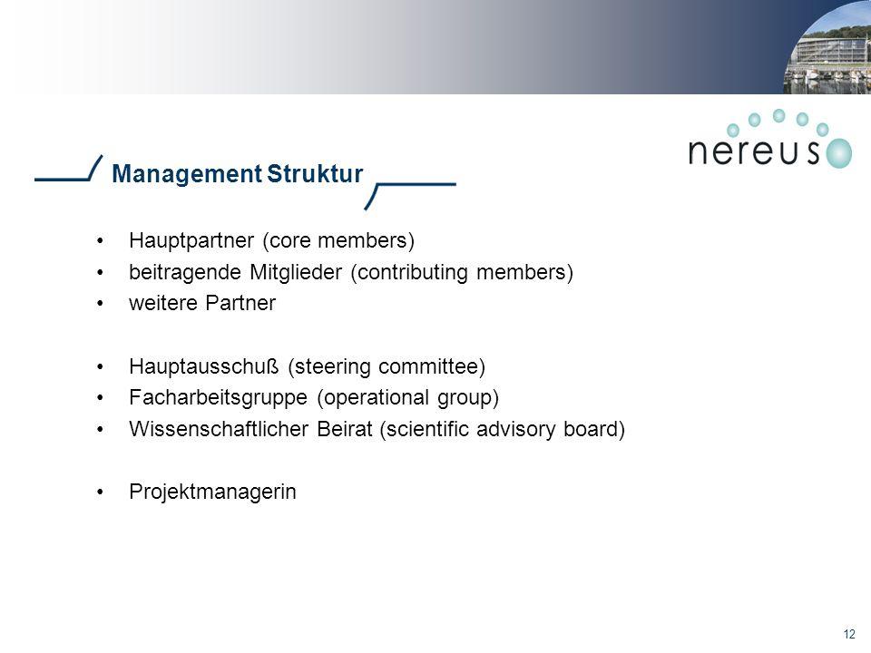 12 Management Struktur Hauptpartner (core members) beitragende Mitglieder (contributing members) weitere Partner Hauptausschuß (steering committee) Facharbeitsgruppe (operational group) Wissenschaftlicher Beirat (scientific advisory board) Projektmanagerin