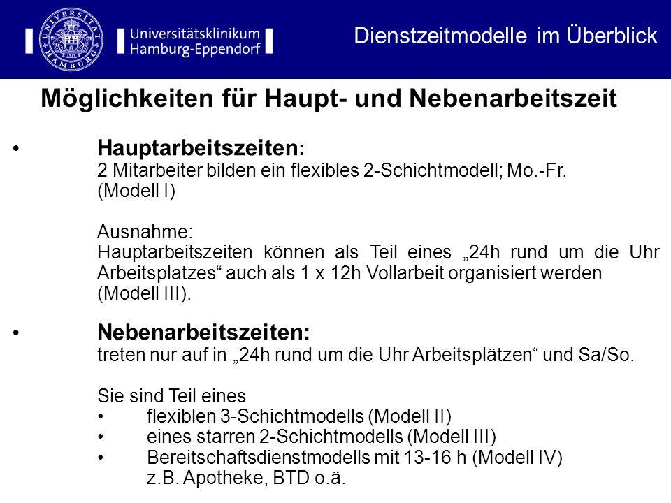 Hauptarbeitszeiten : 2 Mitarbeiter bilden ein flexibles 2-Schichtmodell; Mo.-Fr.