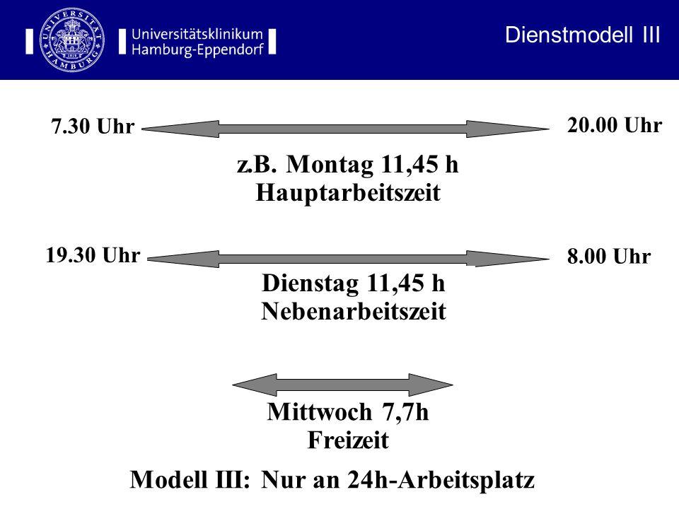 Modell III: Nur an 24h-Arbeitsplatz Mittwoch 7,7h Freizeit z.B.