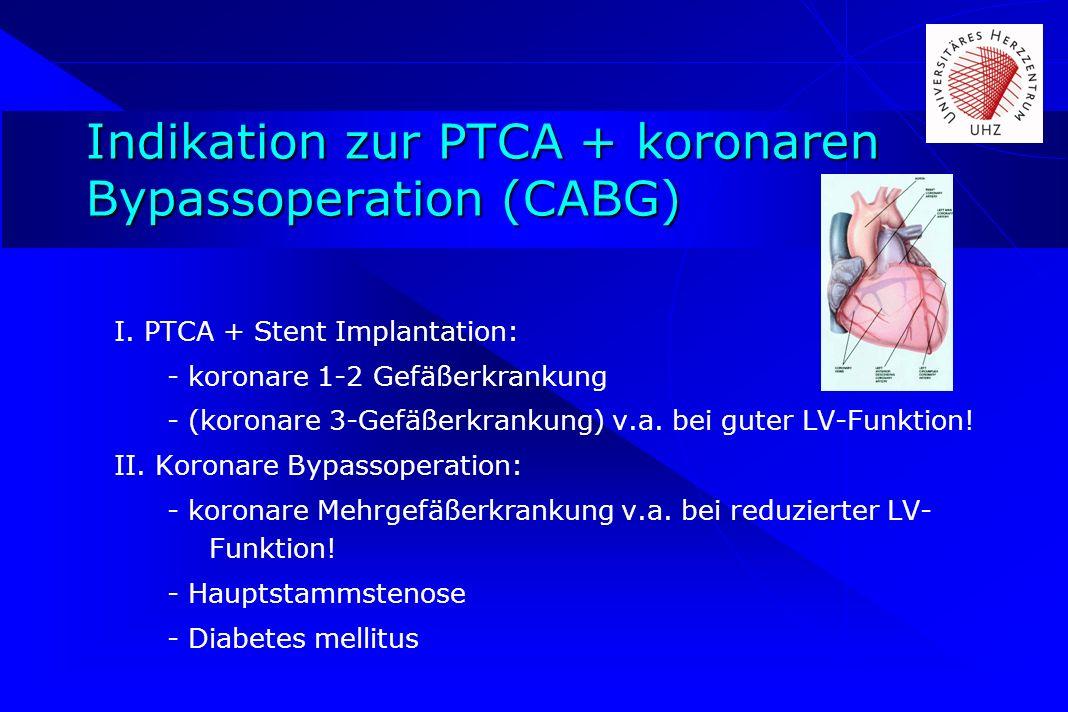 Indikation zur PTCA + koronaren Bypassoperation (CABG) I. PTCA + Stent Implantation: - koronare 1-2 Gefäßerkrankung - (koronare 3-Gefäßerkrankung) v.a