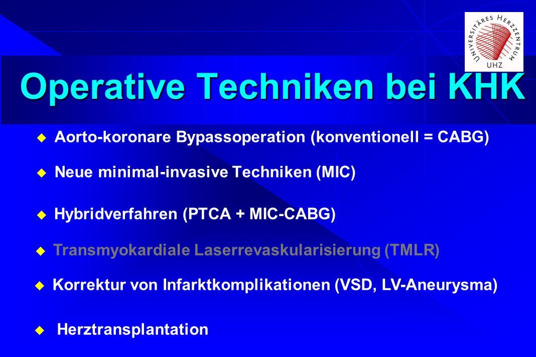 Operative Techniken bei KHK Aorto-koronare Bypassoperation (konventionell = CABG) Neue minimal-invasive Techniken (MIC) Hybridverfahren (PTCA + MIC-CA