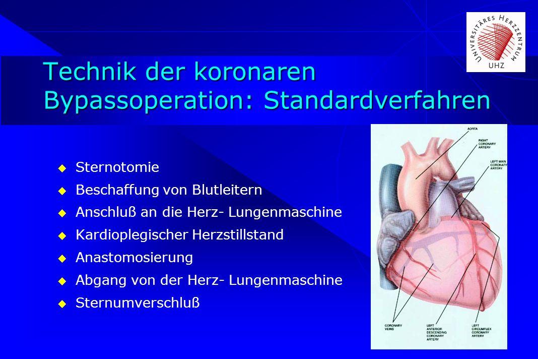 Technik der koronaren Bypassoperation: Standardverfahren Sternotomie Beschaffung von Blutleitern Anschluß an die Herz- Lungenmaschine Kardioplegischer